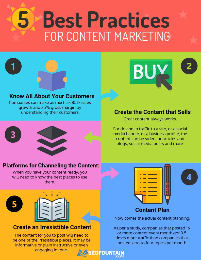 Content Marketing 5 Best Practices - Infographics